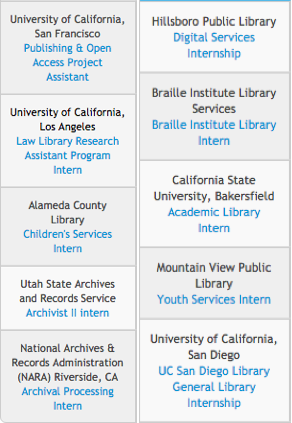 1. University of California, San Francisco Publishing and Open Access Project Assistant. 2. University of California, Los Angeles Law Library Research Assistant Program Intern. 3. Alameda County Library Children's Services Intern. 4. Utah State Archives and Records Service Archivist II Intern 5. National Archives and Records Administration (NARA) Riverside, CA Archival Processing Intern. 6. Hillsboro Public Library, Digital Services Internship. 7. Braille Institute Library Services, Braille Insititute Library Intern. 8. California State University, Bakersfield Academic Library Intern. 9. Mountain View Public Library Youth Services Intern. 10. University of California, San Diego UC San Diego Library General Library Internship.