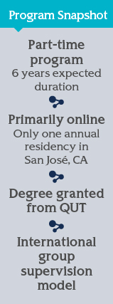San Jose Gateway PhD Program Snapshot