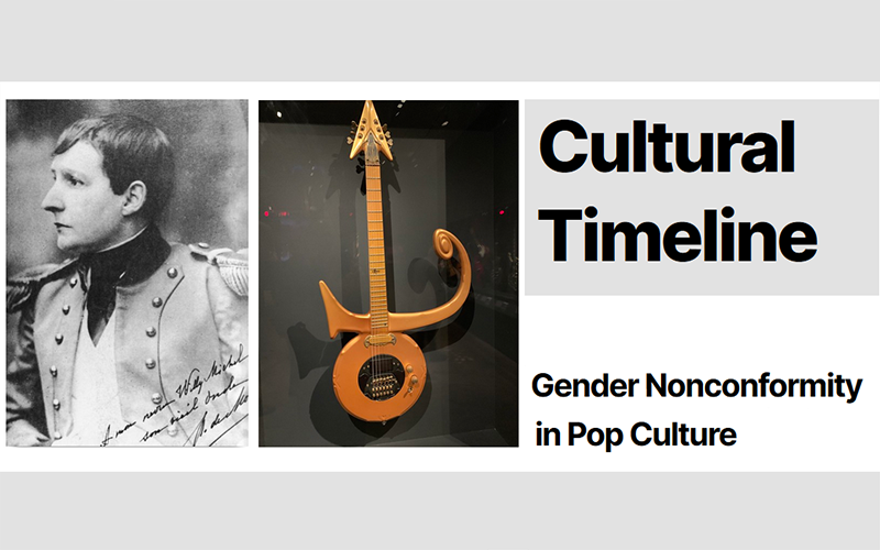 Cultural Timeline: Gender Nonconformity in Pop Culture
