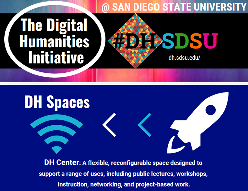 Outreach/Marketing Artifact & Plan: The Digital Humanities Initiative at San Diego State University