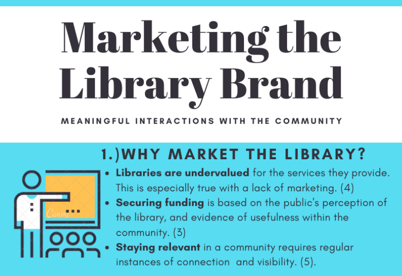 Marketing the Library Brand