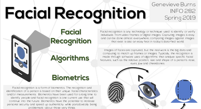 Facial recognition project image