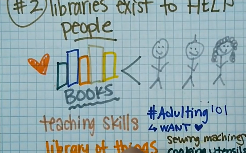 5 Takeaways from the Hyperlinked Library Symposium