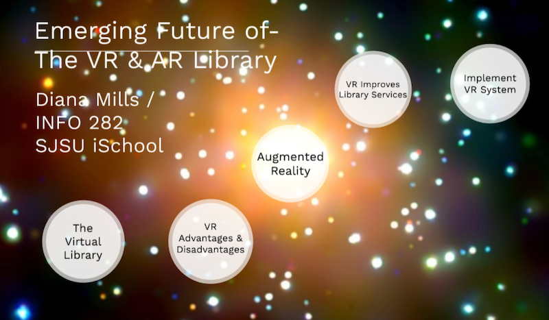 Emerging Future of the VR & AR Library