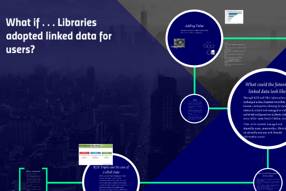 What if…Libraries Adopted Linked Data for Users?