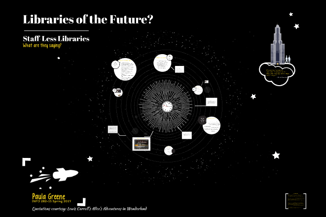 Libraries of the Future? Staff-less Libraries by Paula Greene, 2017. INFO 282