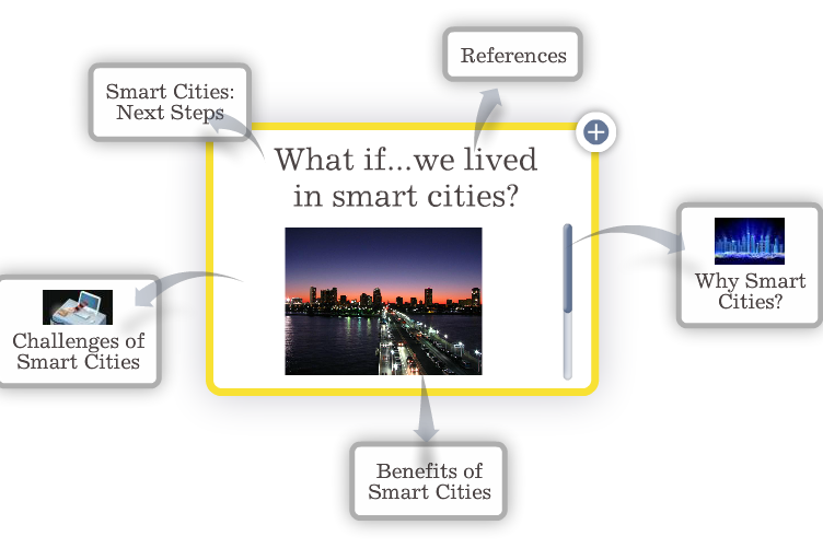What if…we lived in smart cities by Alyssa Bennett, 2016