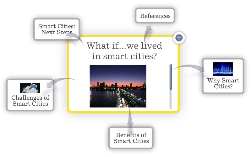 What if…we lived in smart cities