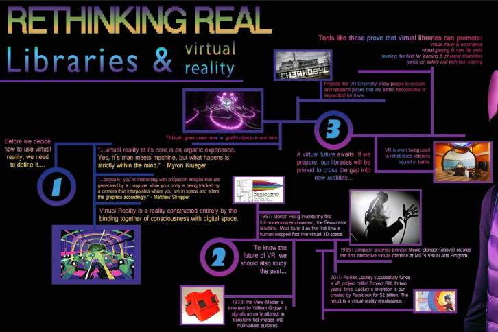 Rethinking real: Libraries and virtual reality by Catherine Lockmiller, 2016