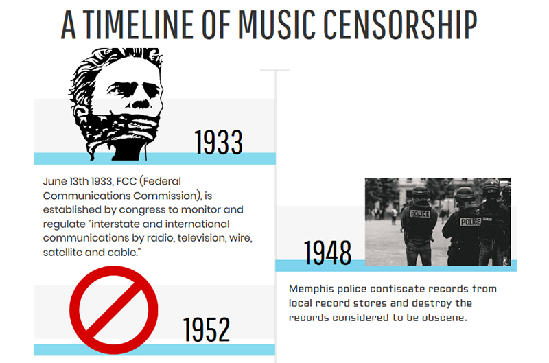 A Timeline of Music Censorship