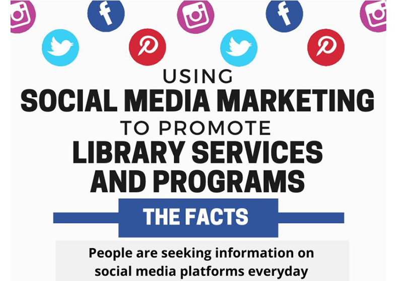 Using Social Media Marketing to Promote Library Services and Programs