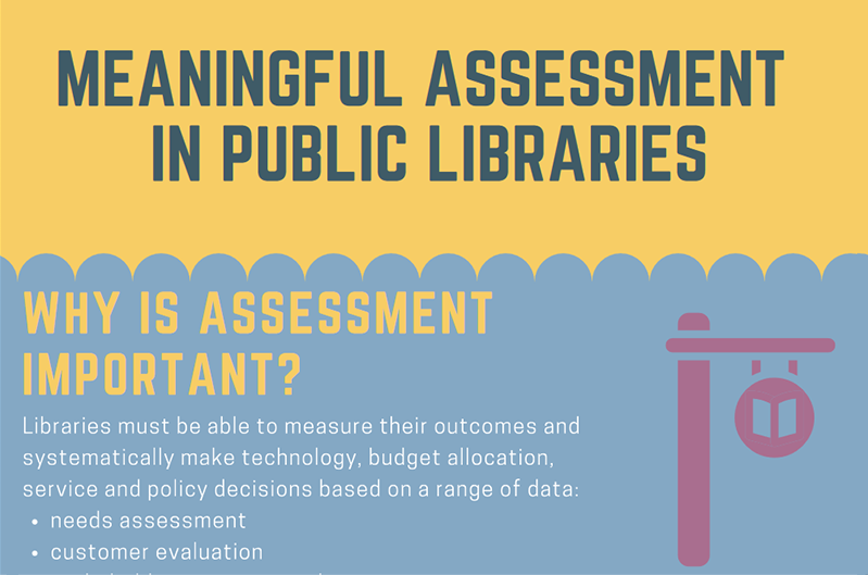 Meaningful Assessment in Public Libraries