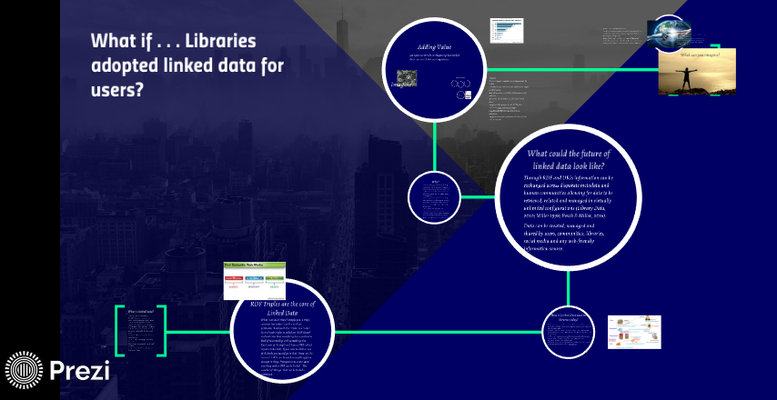What if…Libraries Adopted Linked Data for Users? by Dr. Mary Vasudeva, 2018 INFO 282