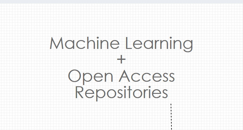Machine Learning and OA Repositories