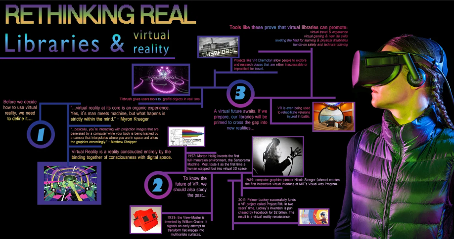 Rethinking real: Libraries and virtual reality